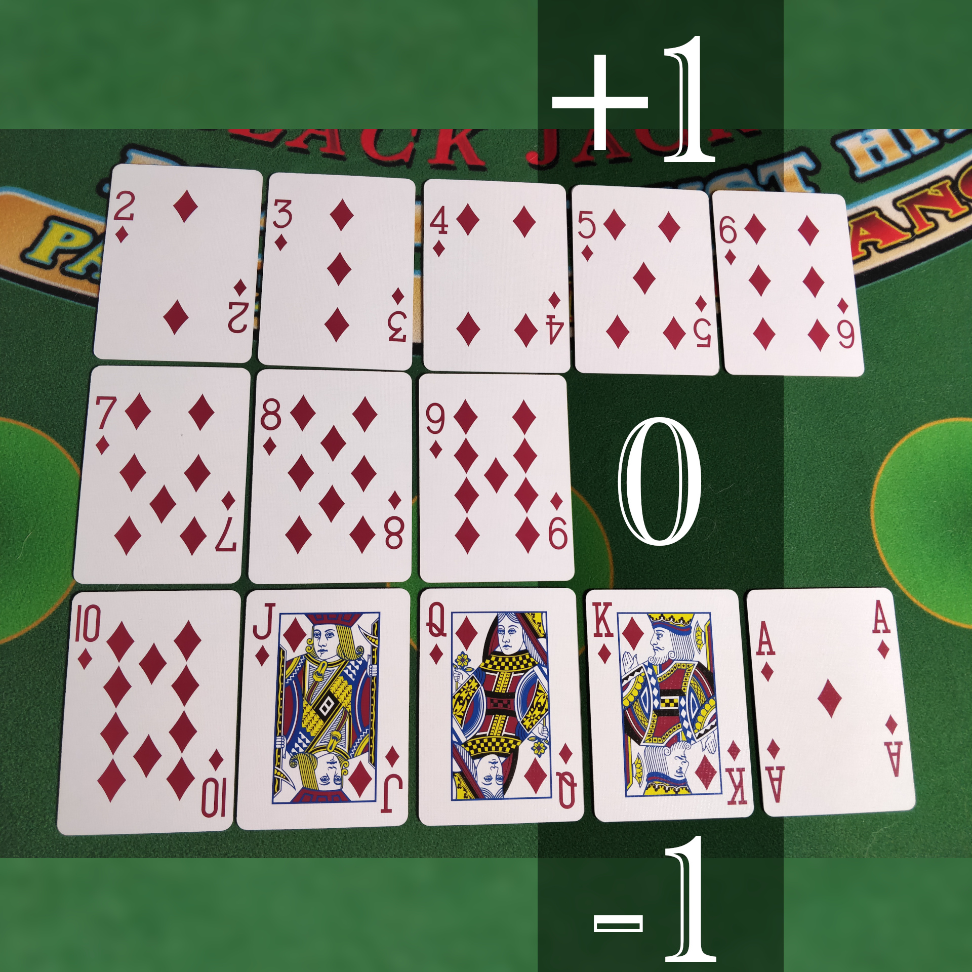 Card Value in Blackjack Card Counting
