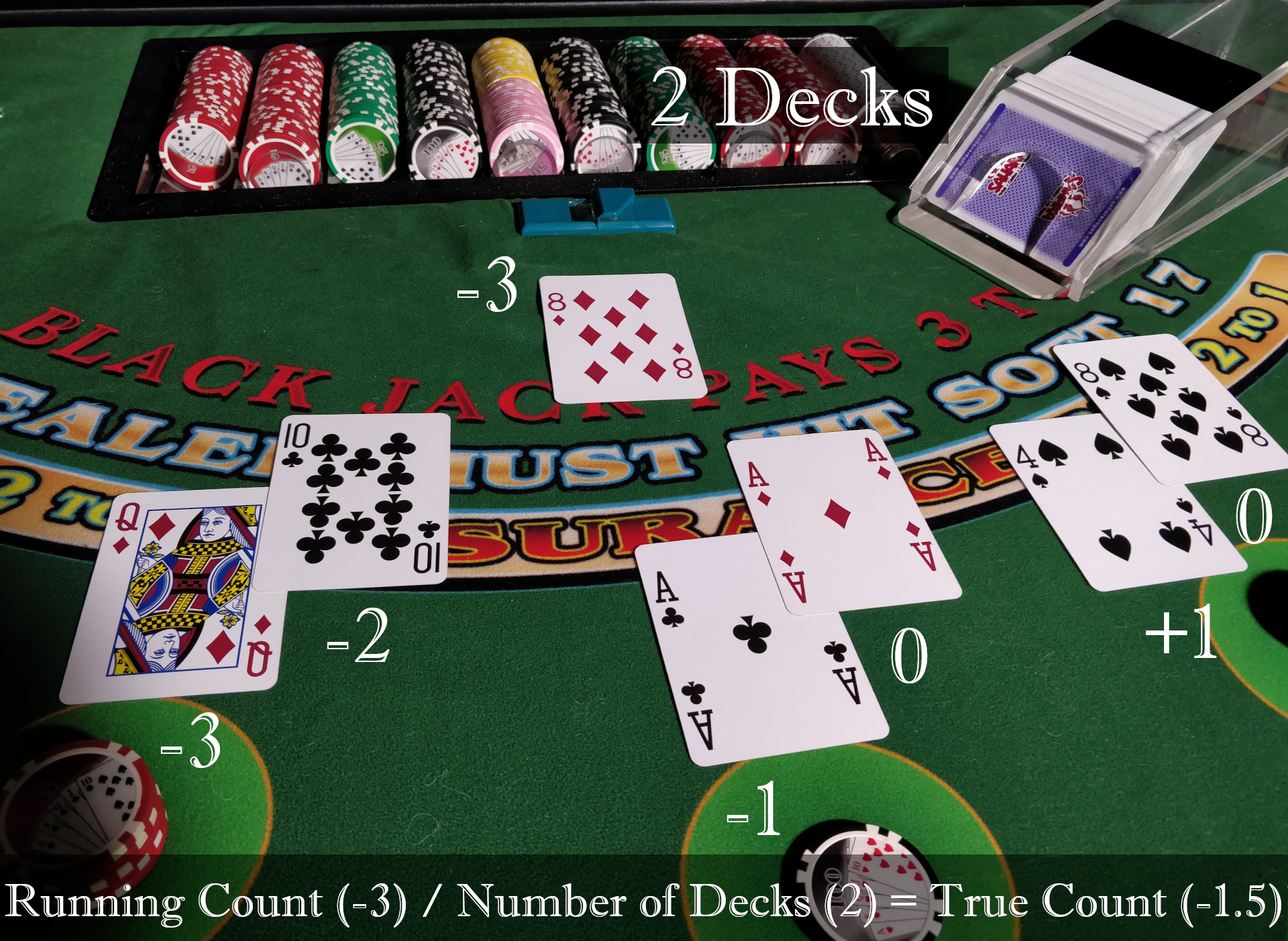 True Count Playing Cards Example