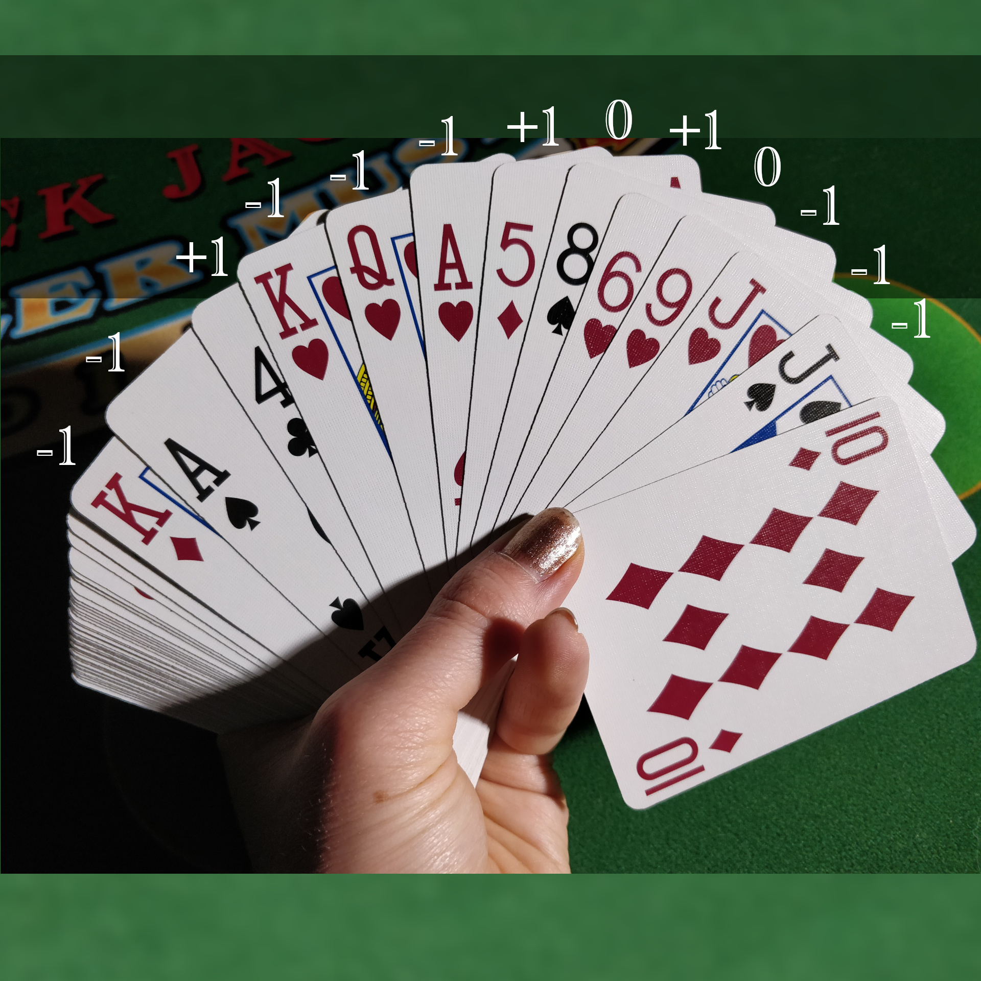 Value of Cards in Card Counting